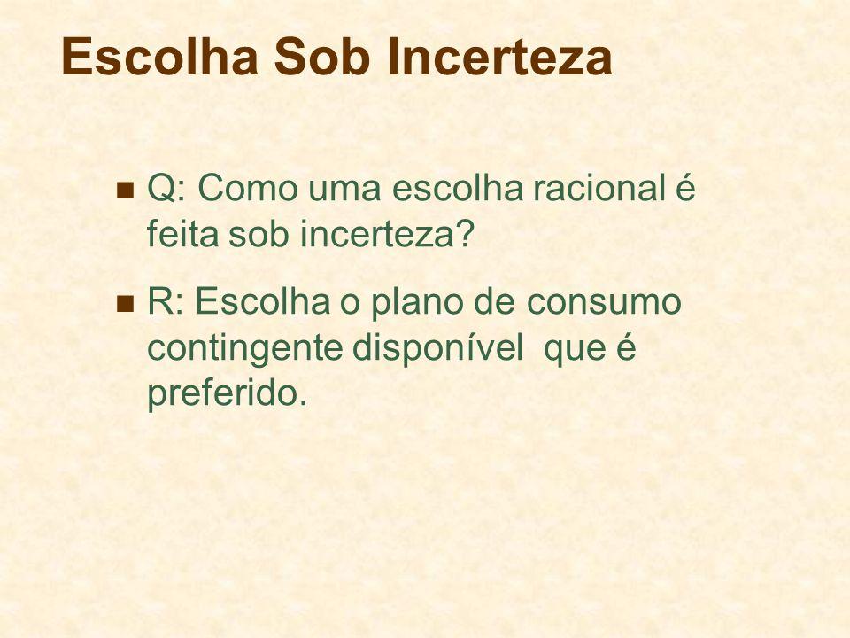 Escolha Sob Incerteza Q: Como uma escolha racional é feita sob incerteza? R: Escolha o plano de consumo contingente disponível que é preferido.