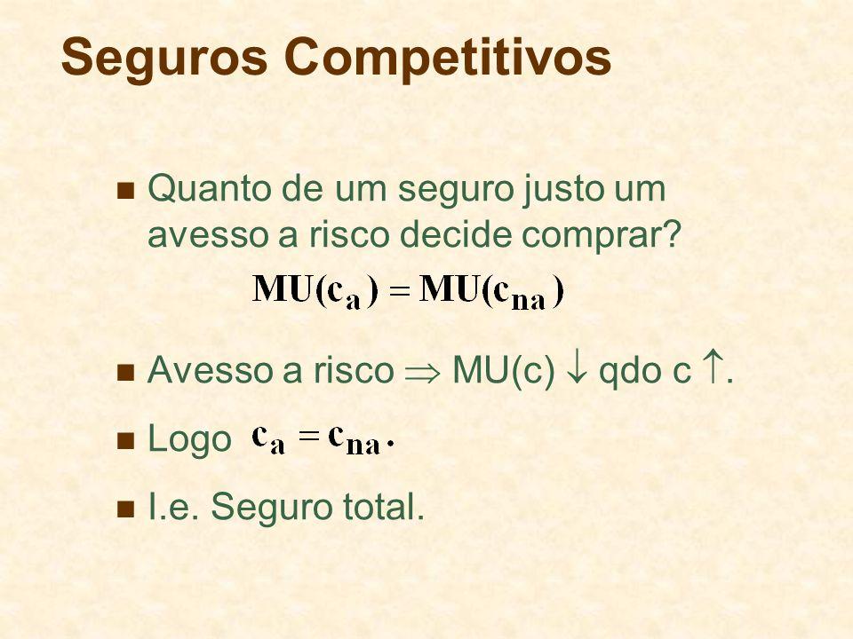 Seguros Competitivos Quanto de um seguro justo um avesso a risco decide comprar? Avesso a risco MU(c) qdo c. Logo I.e. Seguro total.