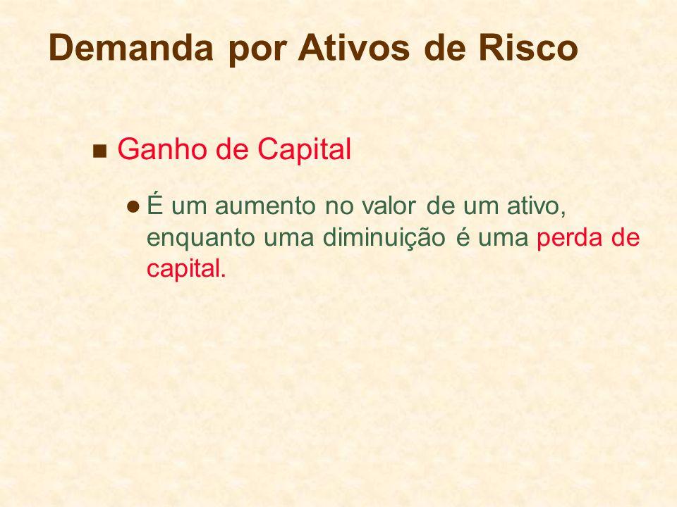 Ganho de Capital É um aumento no valor de um ativo, enquanto uma diminuição é uma perda de capital. Demanda por Ativos de Risco