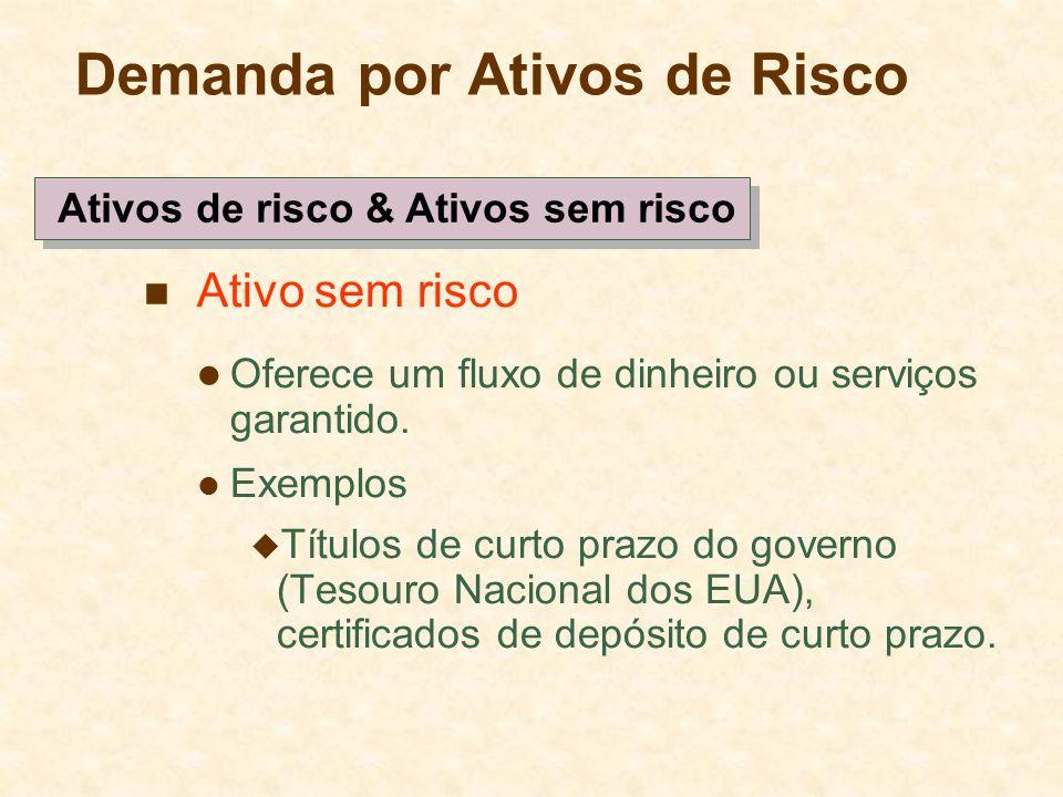 Demanda por Ativos de Risco Ativo sem risco Oferece um fluxo de dinheiro ou serviços garantido. Exemplos Títulos de curto prazo do governo (Tesouro Na