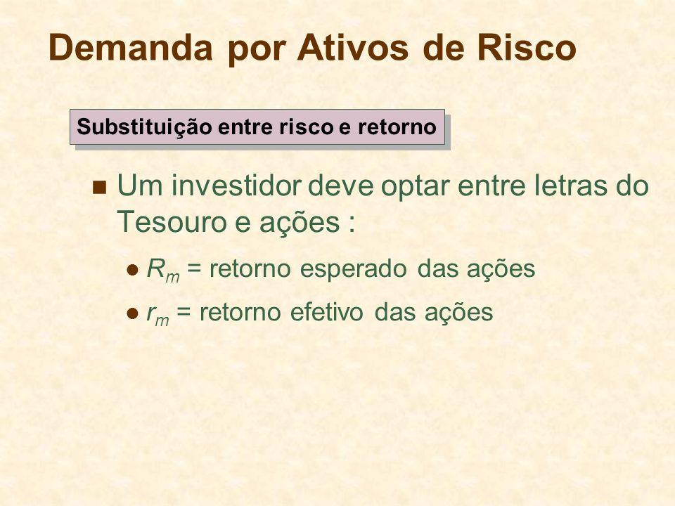 Demanda por Ativos de Risco Um investidor deve optar entre letras do Tesouro e ações : R m = retorno esperado das ações r m = retorno efetivo das açõe