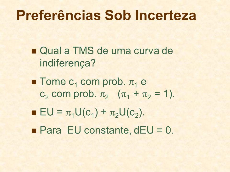 Preferências Sob Incerteza Qual a TMS de uma curva de indiferença? Tome c 1 com prob. 1 e c 2 com prob. 2 ( 1 + 2 = 1). EU = 1 U(c 1 ) + 2 U(c 2 ). Pa