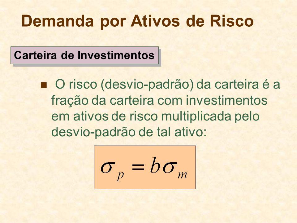 Demanda por Ativos de Risco O risco (desvio-padrão) da carteira é a fração da carteira com investimentos em ativos de risco multiplicada pelo desvio-p
