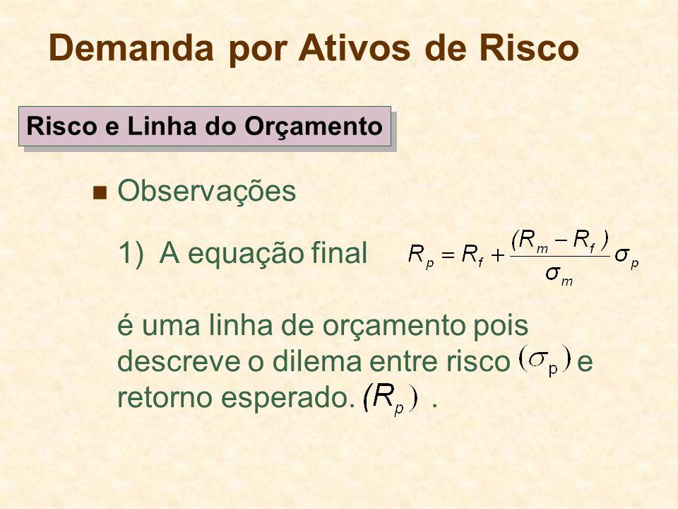 Demanda por Ativos de Risco Observações 1)A equação final é uma linha de orçamento pois descreve o dilema entre risco e retorno esperado.. Risco e Lin