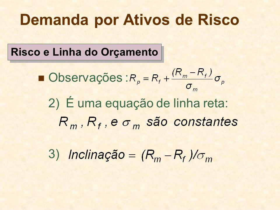 Demanda por Ativos de Risco Observações : 2)É uma equação de linha reta: 3) Risco e Linha do Orçamento