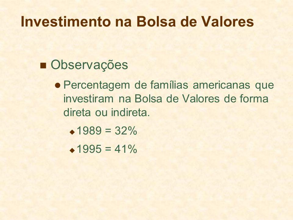 Investimento na Bolsa de Valores Observações Percentagem de famílias americanas que investiram na Bolsa de Valores de forma direta ou indireta. 1989 =