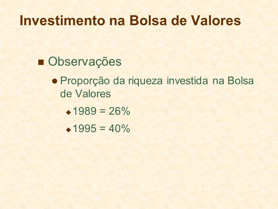 Investimento na Bolsa de Valores Observações Proporção da riqueza investida na Bolsa de Valores 1989 = 26% 1995 = 40%