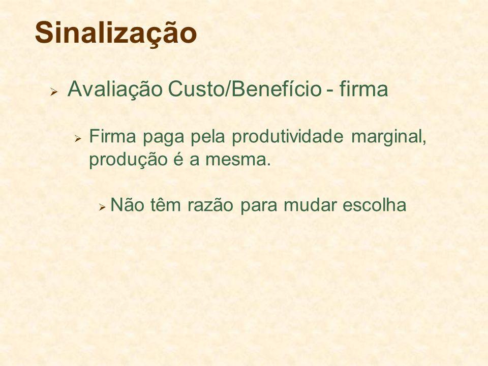 Sinalização Avaliação Custo/Benefício - firma Firma paga pela produtividade marginal, produção é a mesma. Não têm razão para mudar escolha