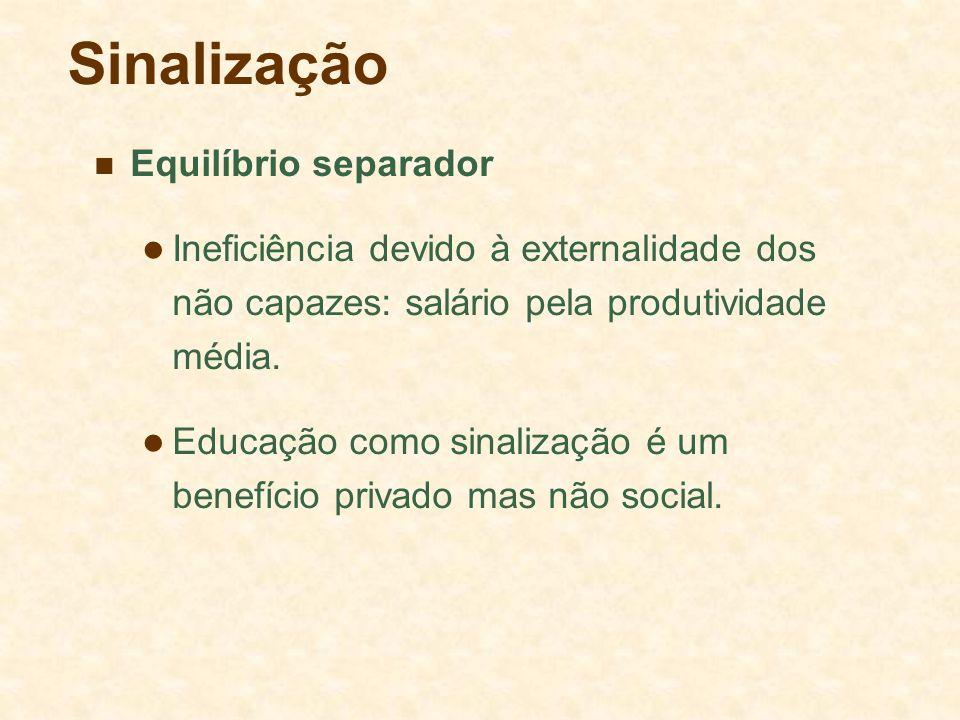 Sinalização Equilíbrio separador Ineficiência devido à externalidade dos não capazes: salário pela produtividade média. Educação como sinalização é um