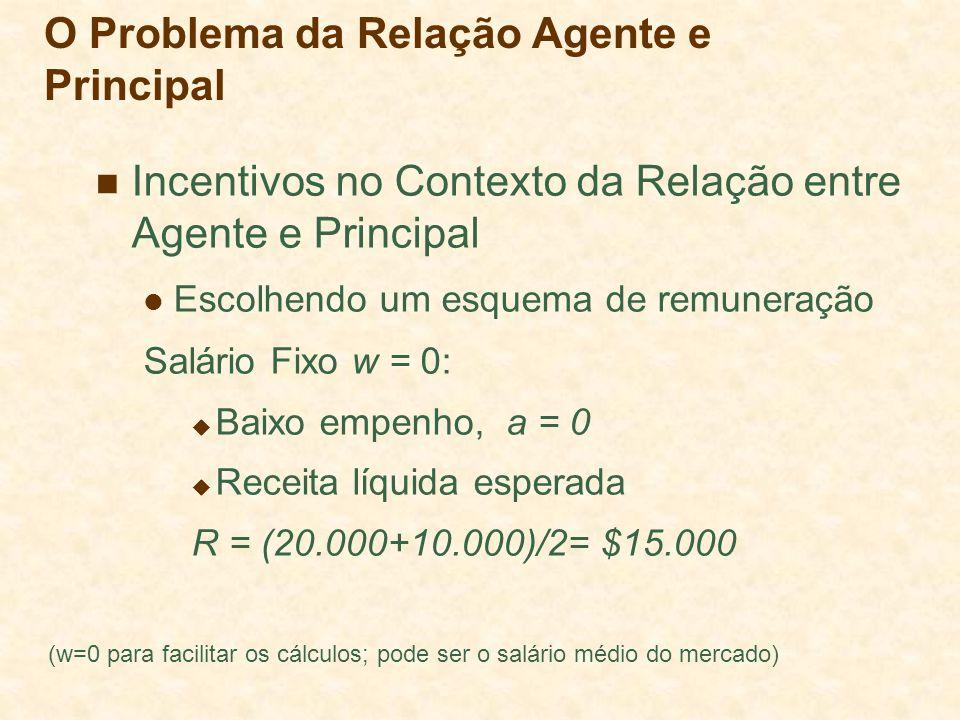 O Problema da Relação Agente e Principal Incentivos no Contexto da Relação entre Agente e Principal Escolhendo um esquema de remuneração Salário Fixo