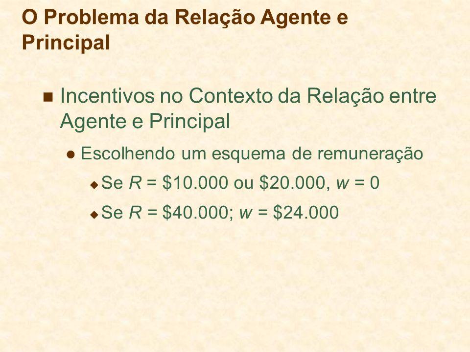 O Problema da Relação Agente e Principal Incentivos no Contexto da Relação entre Agente e Principal Escolhendo um esquema de remuneração Se R = $10.00