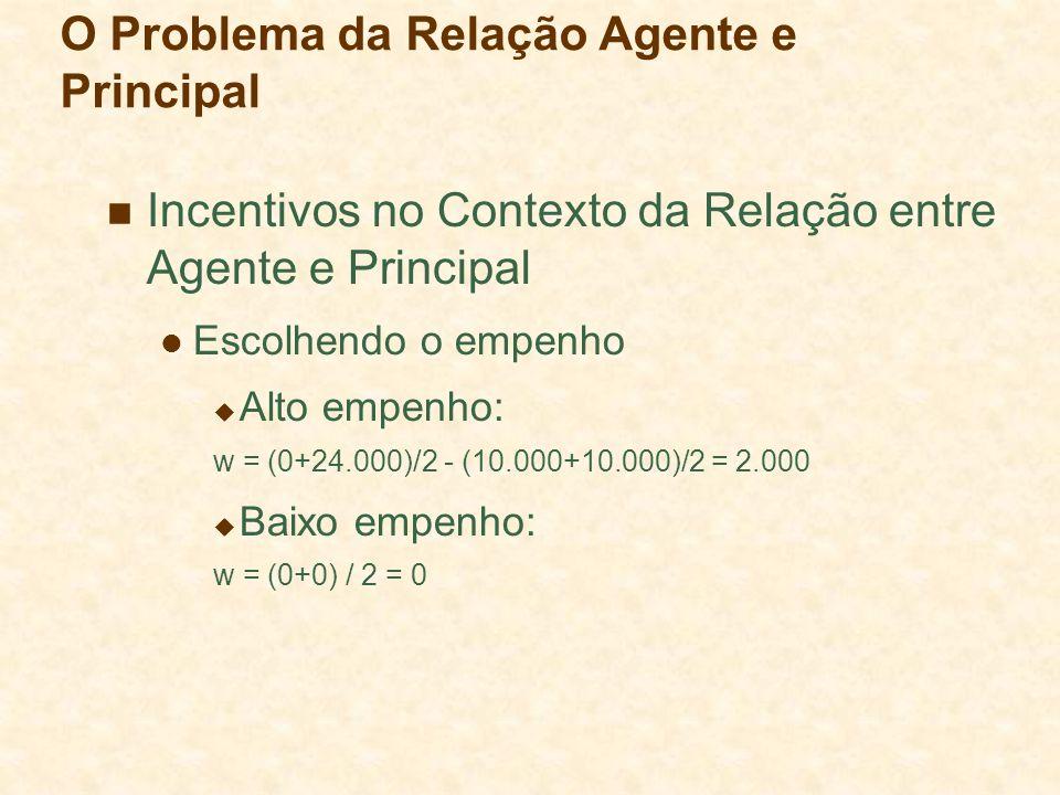 O Problema da Relação Agente e Principal Incentivos no Contexto da Relação entre Agente e Principal Escolhendo o empenho Alto empenho: w = (0+24.000)/