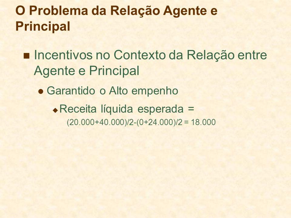 O Problema da Relação Agente e Principal Incentivos no Contexto da Relação entre Agente e Principal Garantido o Alto empenho Receita líquida esperada