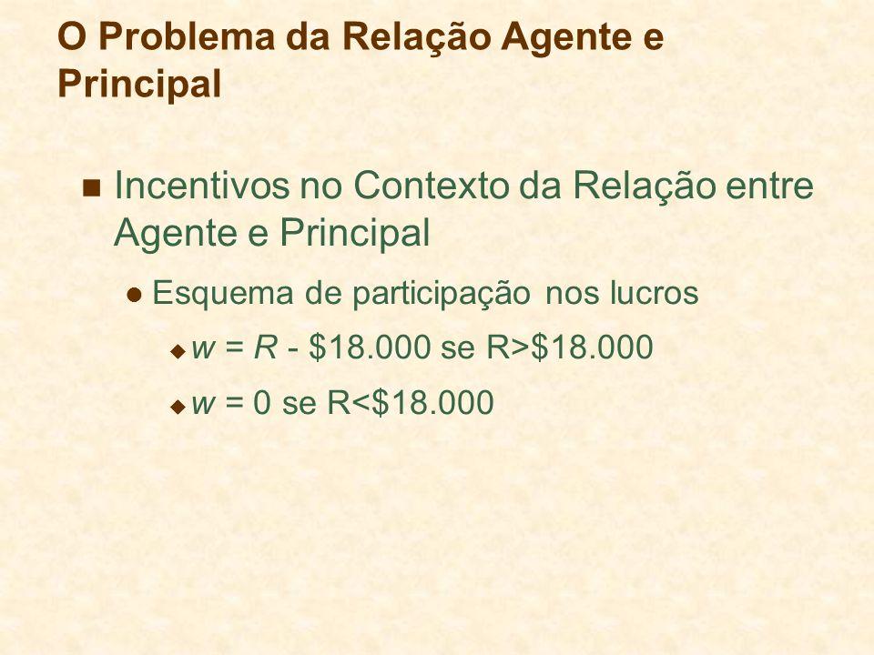 O Problema da Relação Agente e Principal Incentivos no Contexto da Relação entre Agente e Principal Esquema de participação nos lucros w = R - $18.000