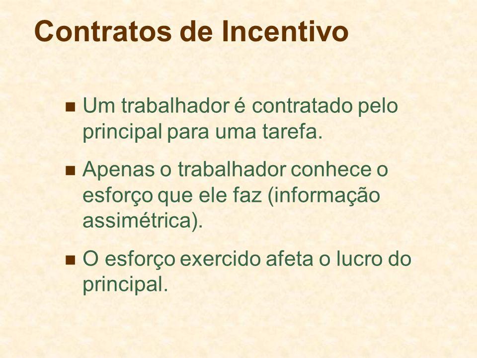 Contratos de Incentivo Um trabalhador é contratado pelo principal para uma tarefa. Apenas o trabalhador conhece o esforço que ele faz (informação assi