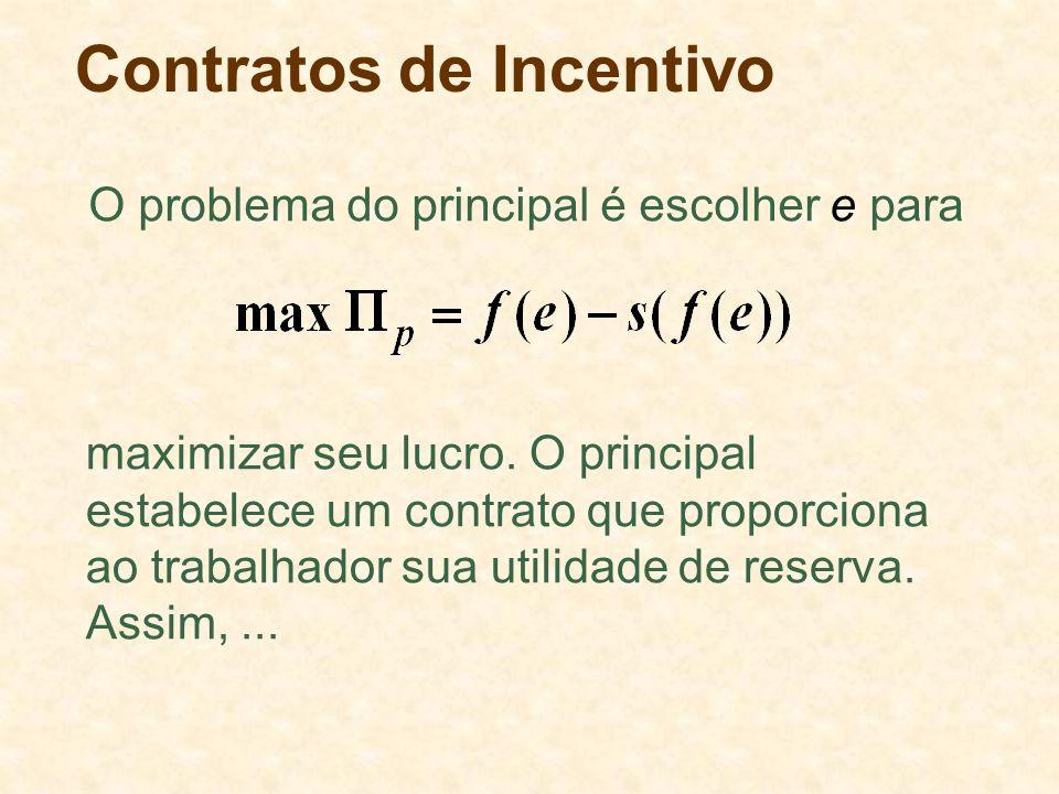 Contratos de Incentivo O problema do principal é escolher e para maximizar seu lucro. O principal estabelece um contrato que proporciona ao trabalhado