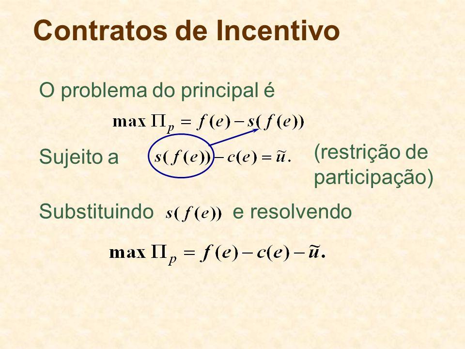 Contratos de Incentivo O problema do principal é Sujeito a (restrição de participação) Substituindo e resolvendo