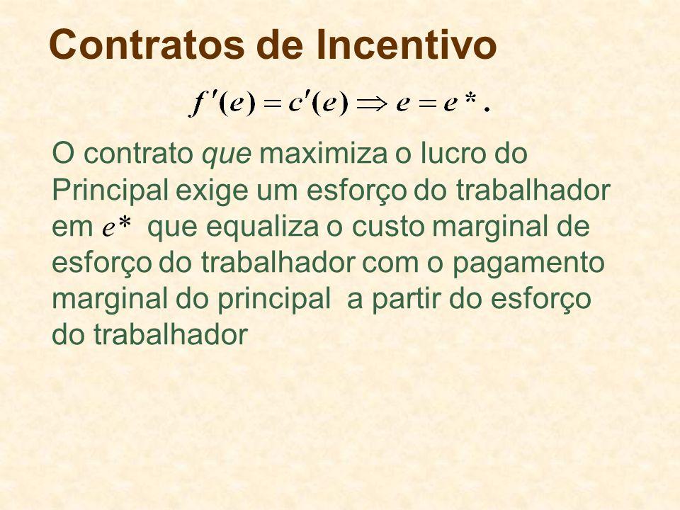 Contratos de Incentivo O contrato que maximiza o lucro do Principal exige um esforço do trabalhador em e* que equaliza o custo marginal de esforço do