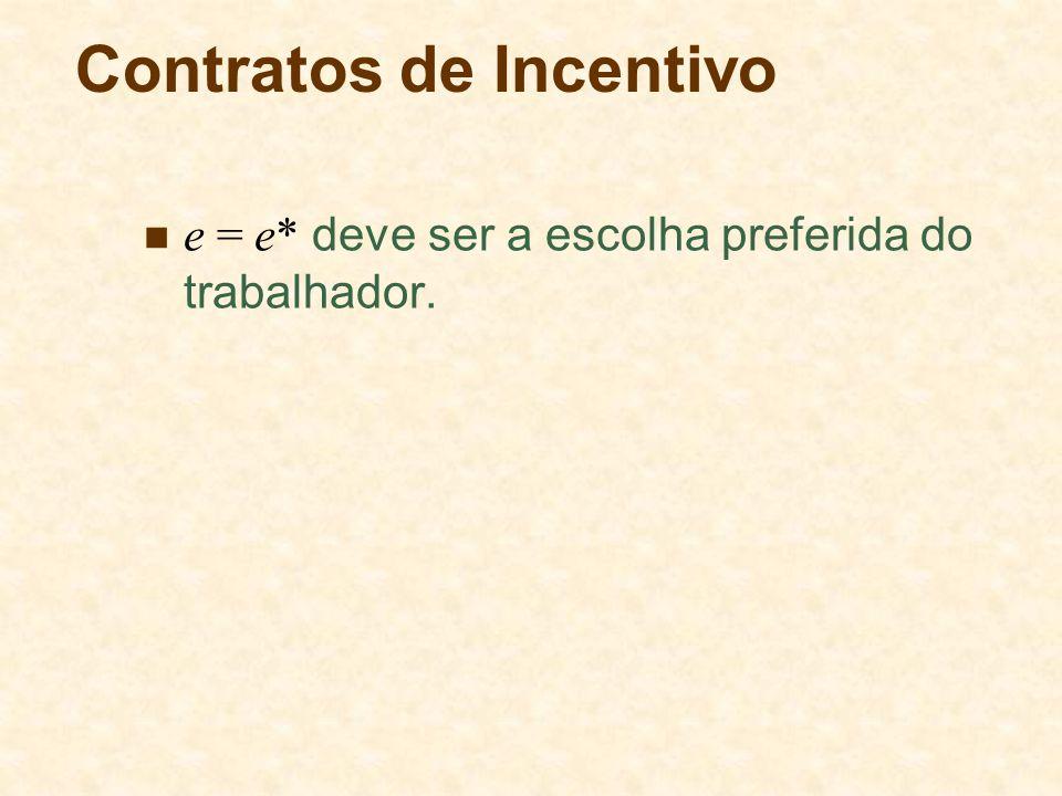 Contratos de Incentivo e = e* deve ser a escolha preferida do trabalhador.
