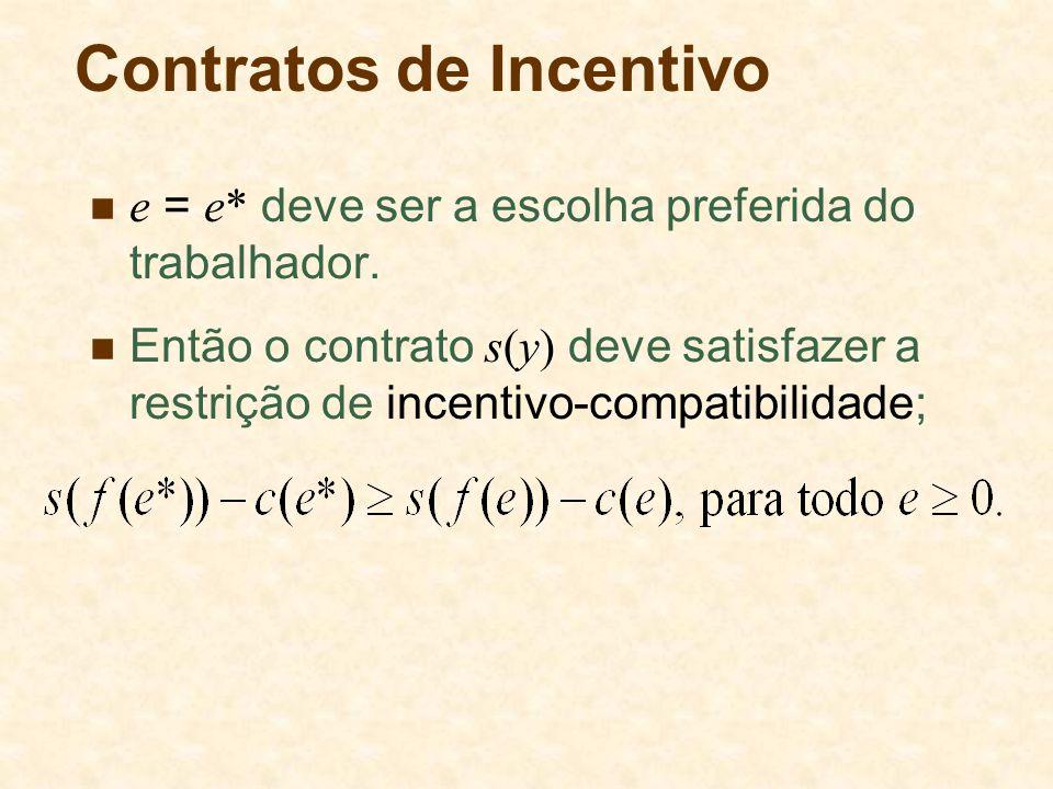 Contratos de Incentivo e = e* deve ser a escolha preferida do trabalhador. Então o contrato s(y) deve satisfazer a restrição de incentivo-compatibilid
