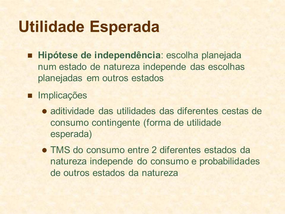 Utilidade Esperada Hipótese de independência: escolha planejada num estado de natureza independe das escolhas planejadas em outros estados Implicações