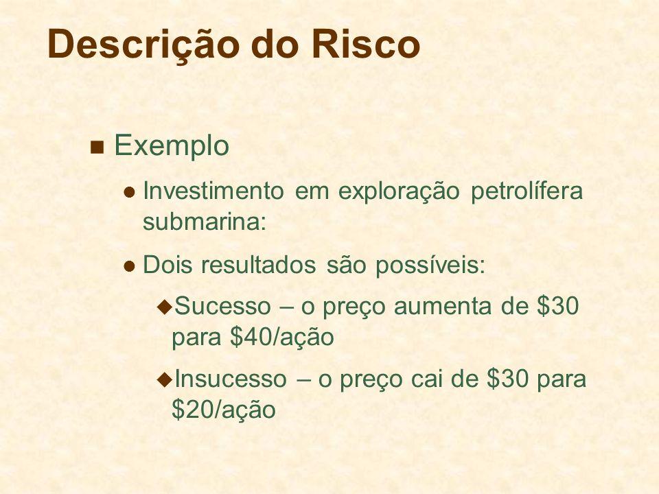 Descrição do Risco Exemplo Investimento em exploração petrolífera submarina: Dois resultados são possíveis: Sucesso – o preço aumenta de $30 para $40/