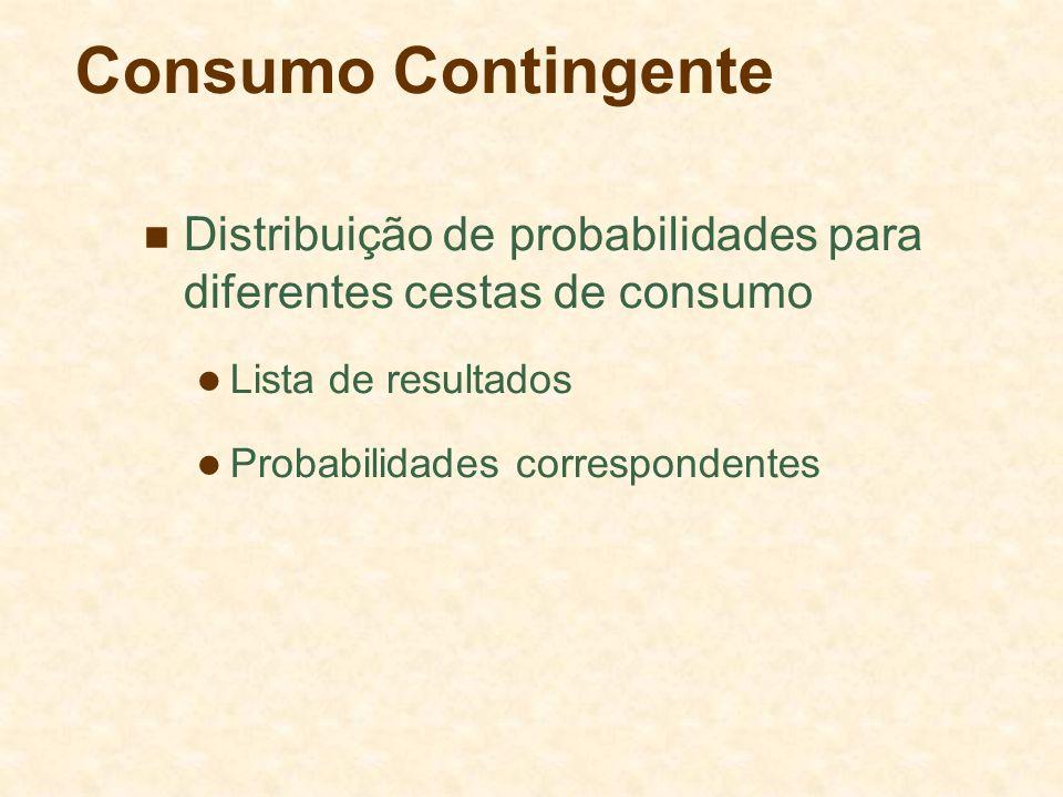 Consumo Contingente Distribuição de probabilidades para diferentes cestas de consumo Lista de resultados Probabilidades correspondentes