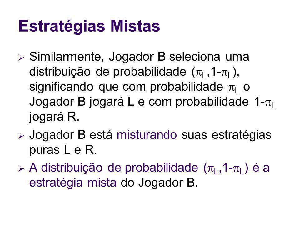 Estratégias Mistas Similarmente, Jogador B seleciona uma distribuição de probabilidade ( L,1- L ), significando que com probabilidade L o Jogador B jogará L e com probabilidade 1- L jogará R.
