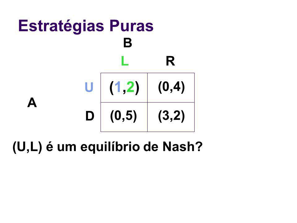 Estratégias Mistas A Se B joga L, seu retorno esperado é Se B joga R, seu retorno esperado é (1,2)(0,4) (0,5)(3,2) U, U D,1- U L, L R,1- L B