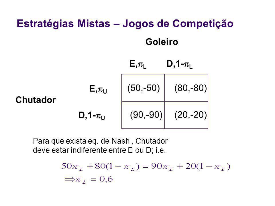 Chutador Para que exista eq.de Nash, Chutador deve estar indiferente entre E ou D; i.e.