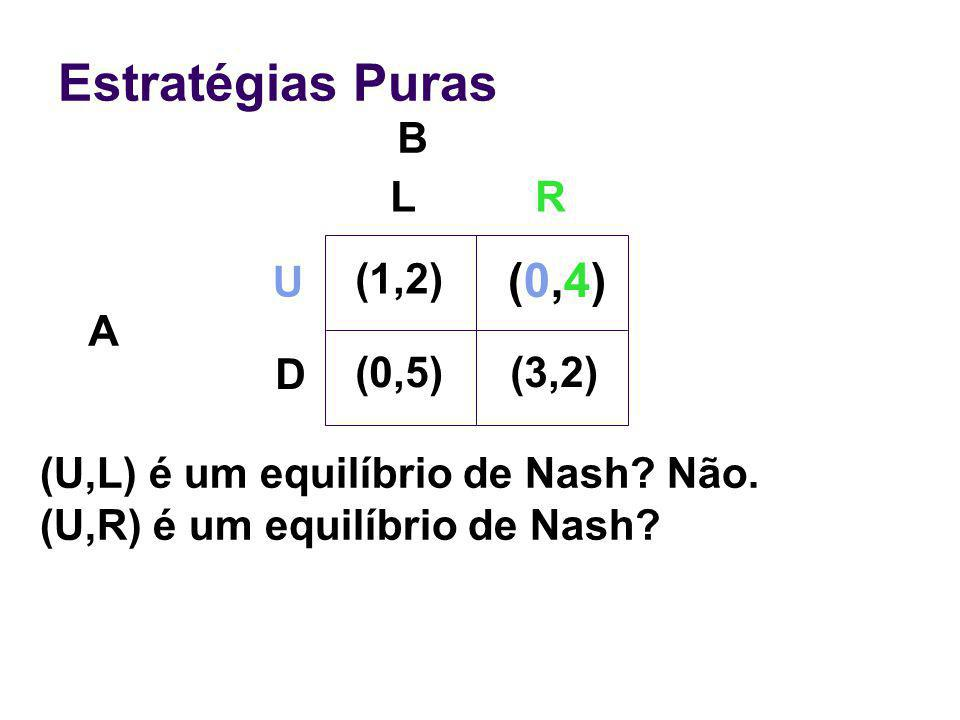 Estratégias Mistas B A O retorno esperado de eq de Nash para A é O retorno esperado de eq de Nash para B é (0,4) U, D, L,R, (1,2) 9/203/20 (0,5)(3,2) 6/202/20