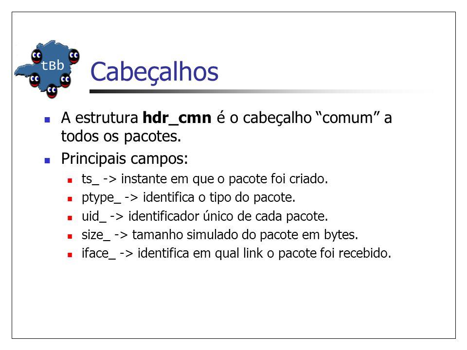 Cabeçalhos (Cont.) É comum que cada protocolo implemente o seu próprio cabeçalho.
