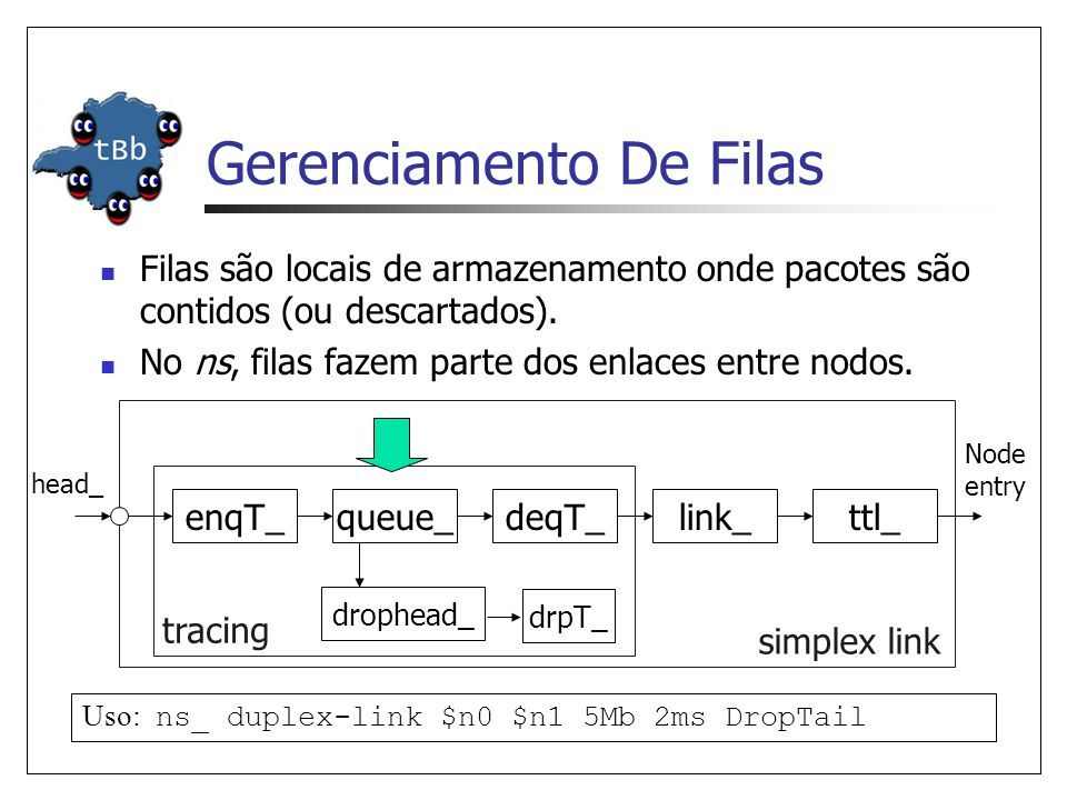 Gerenciamento De Filas (Cont.) A classe Queue implementa as funcionalidades básicas de uma fila.
