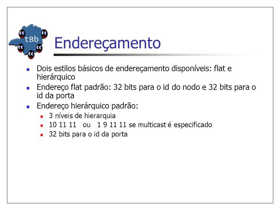 Endereçamento (Cont.) O seguinte comando é utilizado para especificar endereçamento hierárquico: O comando anterior permite configurar diferentes números de níveis hierárquicos com seus respectivos números de bits: Exemplo: $ns set-address-format hierarchical...