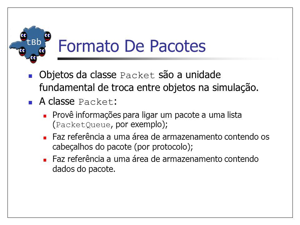 Formato De Pacotes (Cont.) header data ip header tcp header rtp header trace header cmn header...