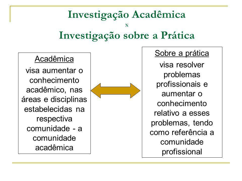 Investigação Acadêmica x Investigação sobre a Prática Acadêmica visa aumentar o conhecimento acadêmico, nas áreas e disciplinas estabelecidas na respe