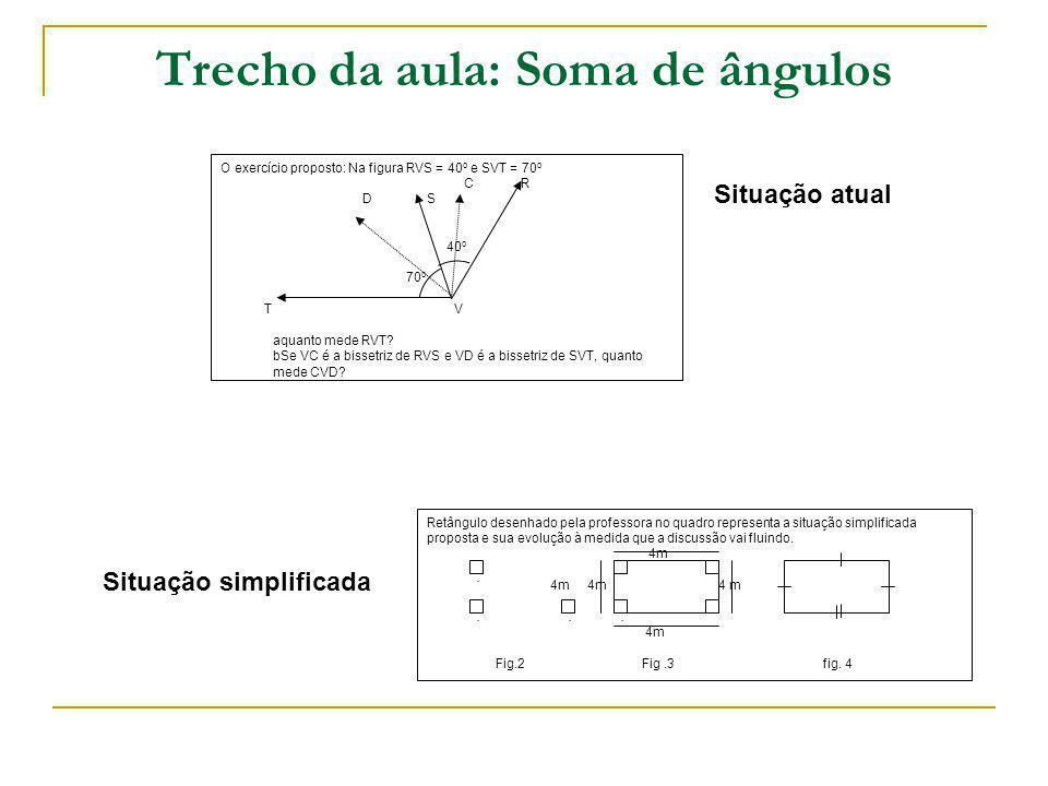 Trecho da aula: Soma de ângulos Retângulo desenhado pela professora no quadro representa a situação simplificada proposta e sua evolução à medida que