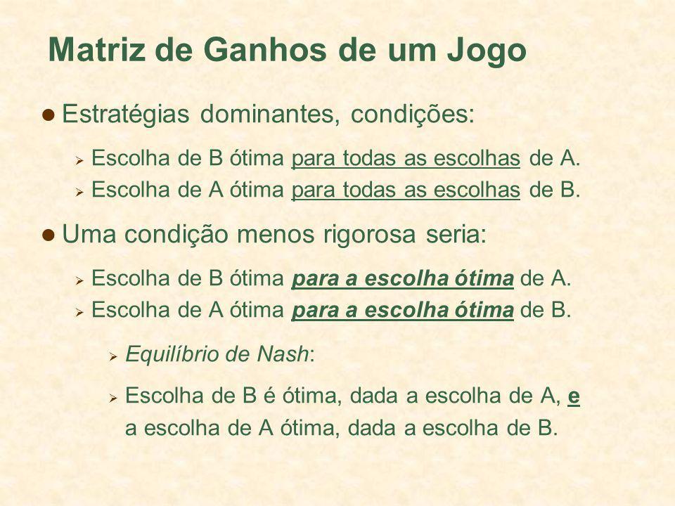 Matriz de Ganhos de um Jogo Estratégias dominantes, condições: Escolha de B ótima para todas as escolhas de A. Escolha de A ótima para todas as escolh