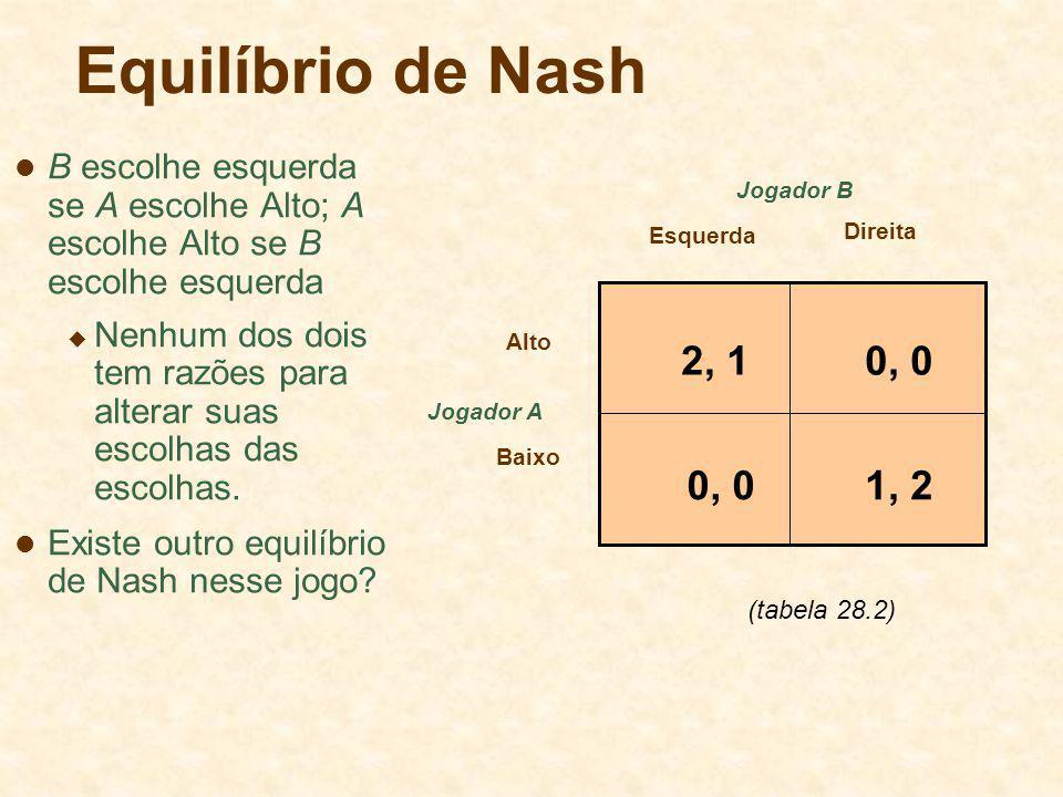 Equilíbrio de Nash Jogador A Esquerda Direita Alto Baixo Jogador B 2, 10, 0 1, 20, 0 B escolhe esquerda se A escolhe Alto; A escolhe Alto se B escolhe