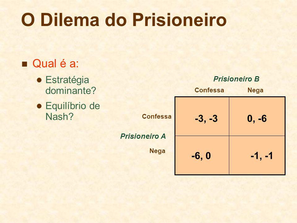 O Dilema do Prisioneiro Prisioneiro A ConfessaNega Confessa Nega Prisioneiro B -3, -30, -6 -1, -1-6, 0 Qual é a: Estratégia dominante? Equilíbrio de N