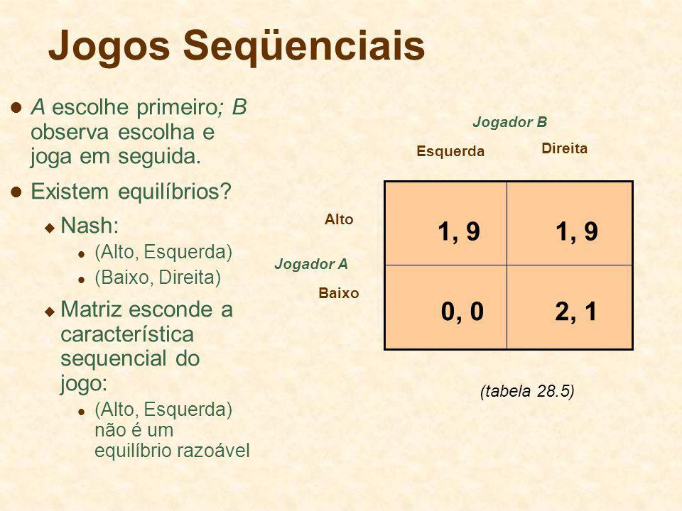 Jogos Seqüenciais Jogador A Esquerda Direita Alto Baixo Jogador B 1, 9 2, 10, 0 A escolhe primeiro; B observa escolha e joga em seguida. Existem equil