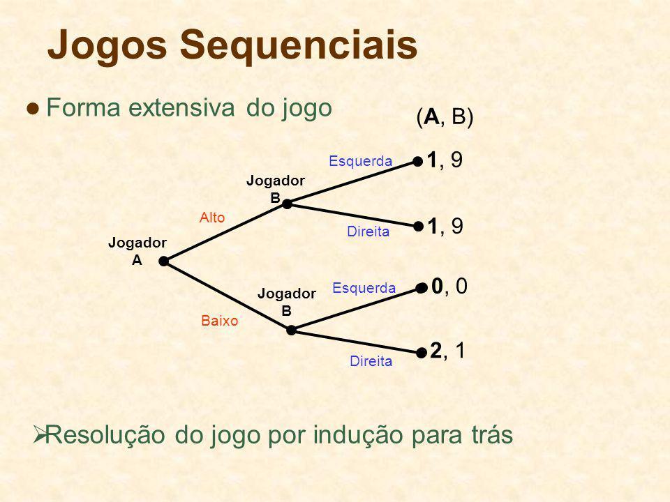 Jogos Sequenciais Forma extensiva do jogo Jogador A Jogador B Jogador B Alto Baixo Esquerda Direita Esquerda Direita 1, 9 0, 0 2, 1 Resolução do jogo