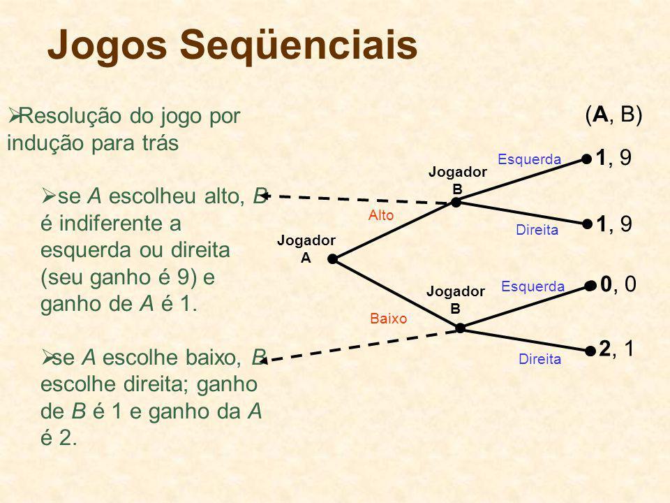 Jogos Seqüenciais Jogador A Jogador B Jogador B Alto Baixo Esquerda Direita Esquerda Direita 1, 9 0, 0 2, 1 Resolução do jogo por indução para trás se