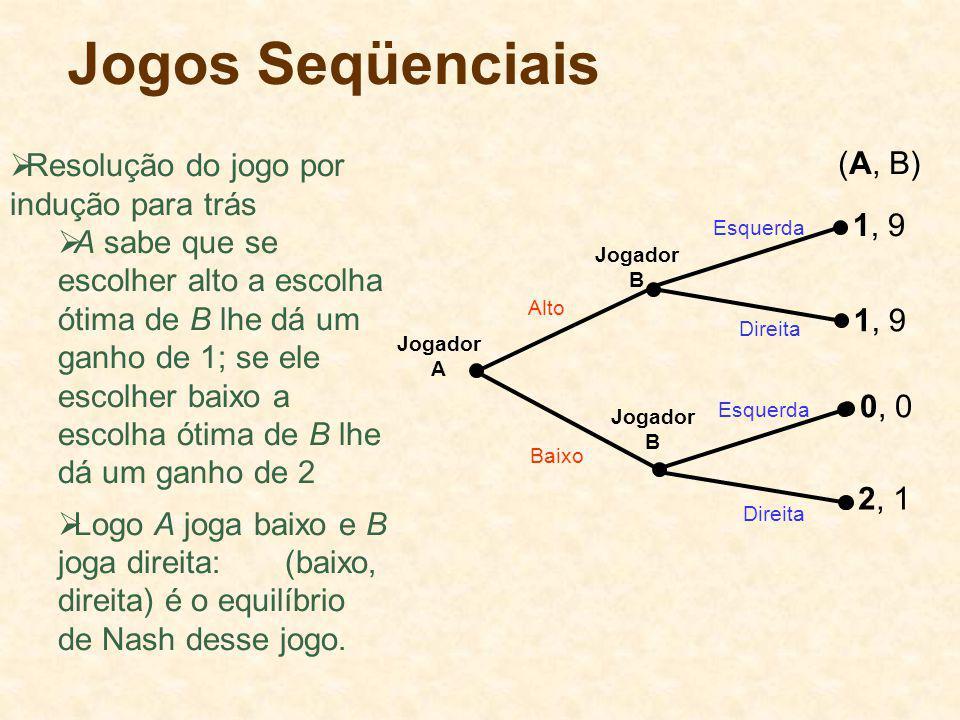 Jogos Seqüenciais Jogador A Jogador B Jogador B Alto Baixo Esquerda Direita Esquerda Direita 1, 9 0, 0 2, 1 Resolução do jogo por indução para trás A