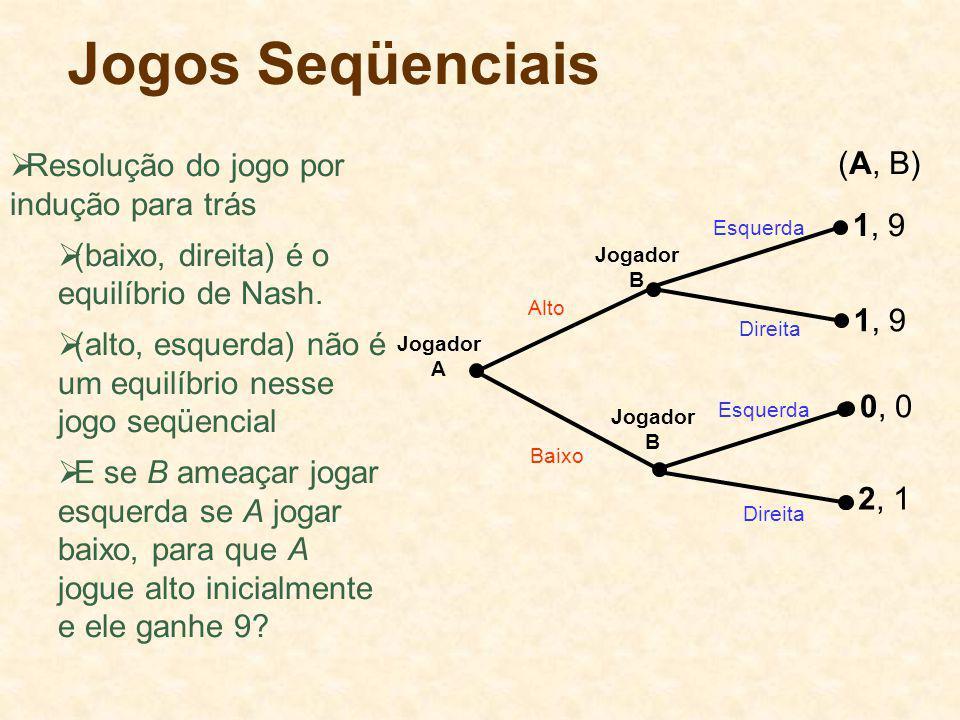 Jogos Seqüenciais Jogador A Jogador B Jogador B Alto Baixo Esquerda Direita Esquerda Direita 1, 9 0, 0 2, 1 Resolução do jogo por indução para trás (b