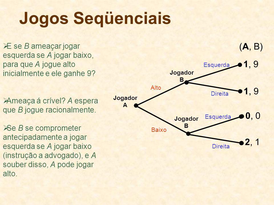 Jogos Seqüenciais Jogador A Jogador B Jogador B Alto Baixo Esquerda Direita Esquerda Direita 1, 9 0, 0 2, 1 E se B ameaçar jogar esquerda se A jogar b