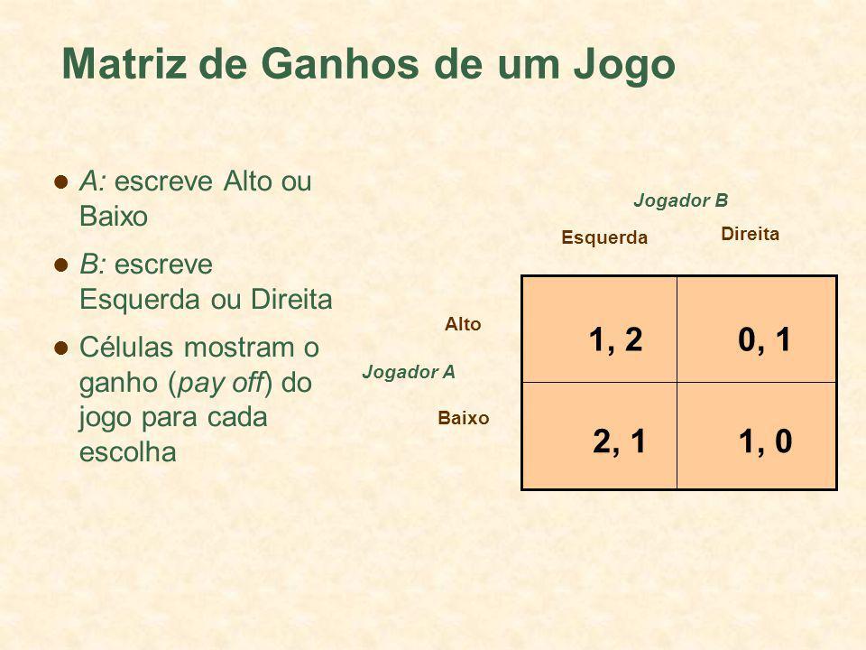 Matriz de Ganhos de um Jogo Jogador A Esquerda Direita Alto Baixo Jogador B 1, 20, 1 1, 02, 1 A: escreve Alto ou Baixo B: escreve Esquerda ou Direita