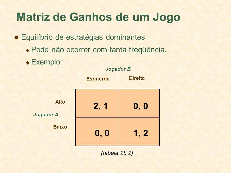 Matriz de Ganhos de um Jogo Jogador A Esquerda Direita Alto Baixo Jogador B 2, 10, 0 1, 20, 0 Equilíbrio de estratégias dominantes Pode não ocorrer co