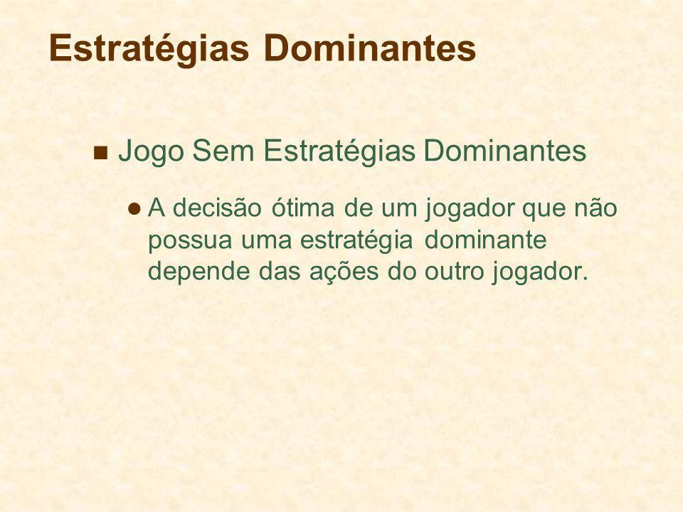 Estratégias Dominantes Jogo Sem Estratégias Dominantes A decisão ótima de um jogador que não possua uma estratégia dominante depende das ações do outr