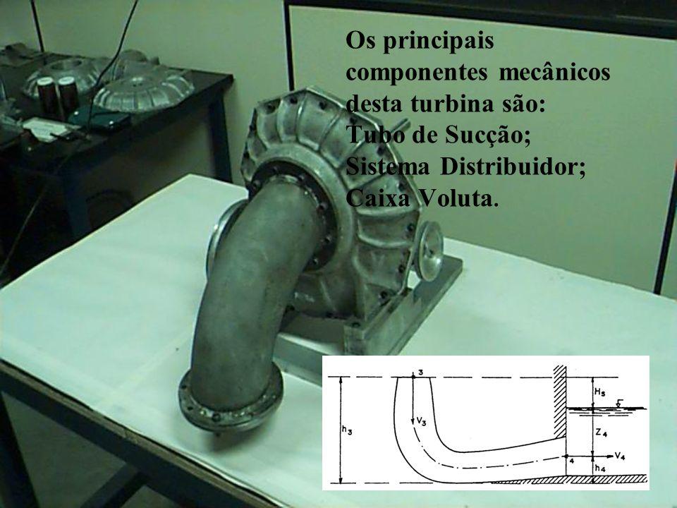 O modelo desenvolvido será ensaiado em um banco de teste no Centro de Pesquisas Hidráulicas e de recursos Hídricos da EEUFMG.